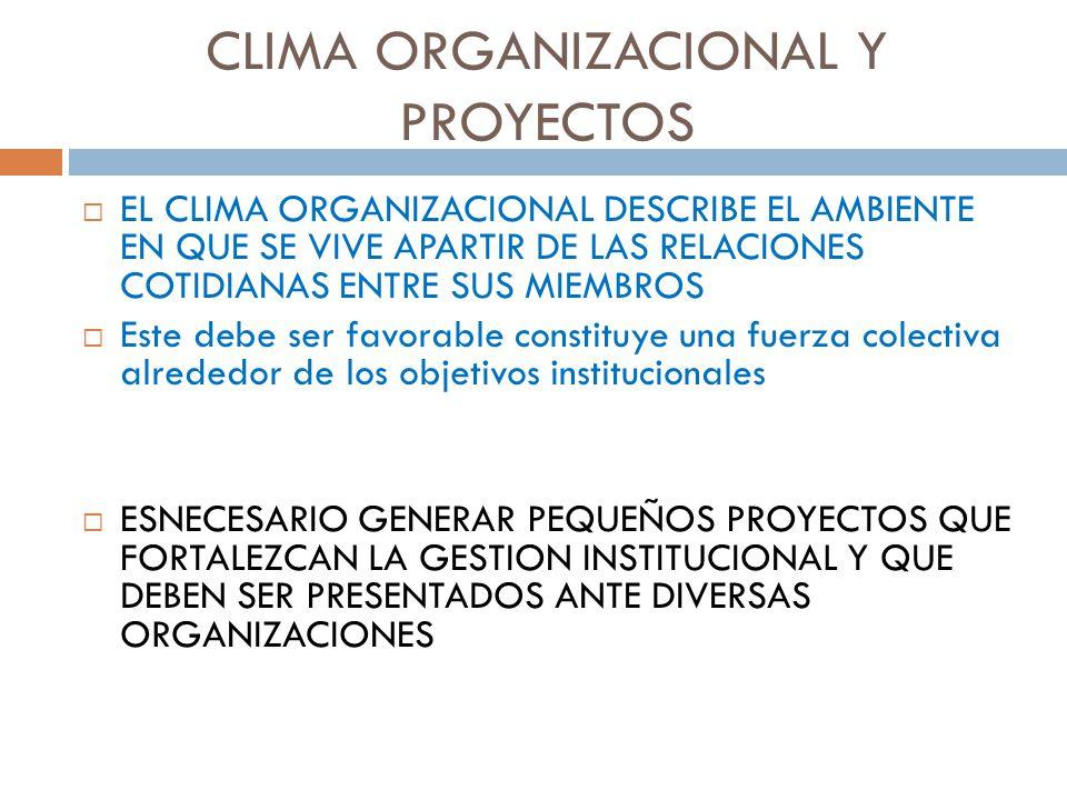 CLIMA ORGANIZACIONAL Y PROYECTOS