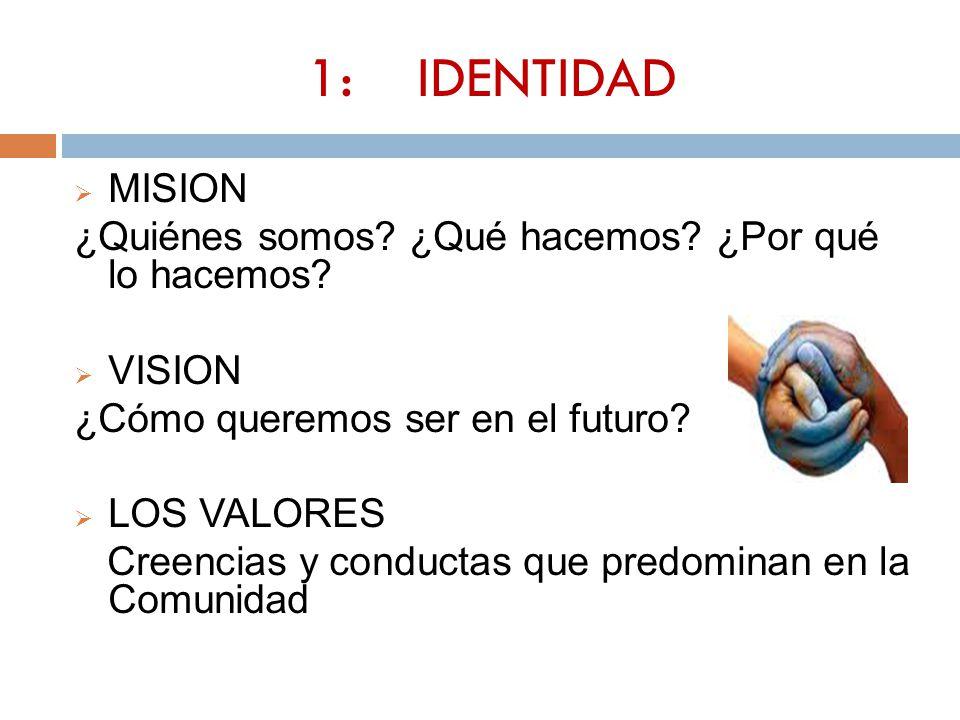 1: IDENTIDAD MISION ¿Quiénes somos ¿Qué hacemos ¿Por qué lo hacemos