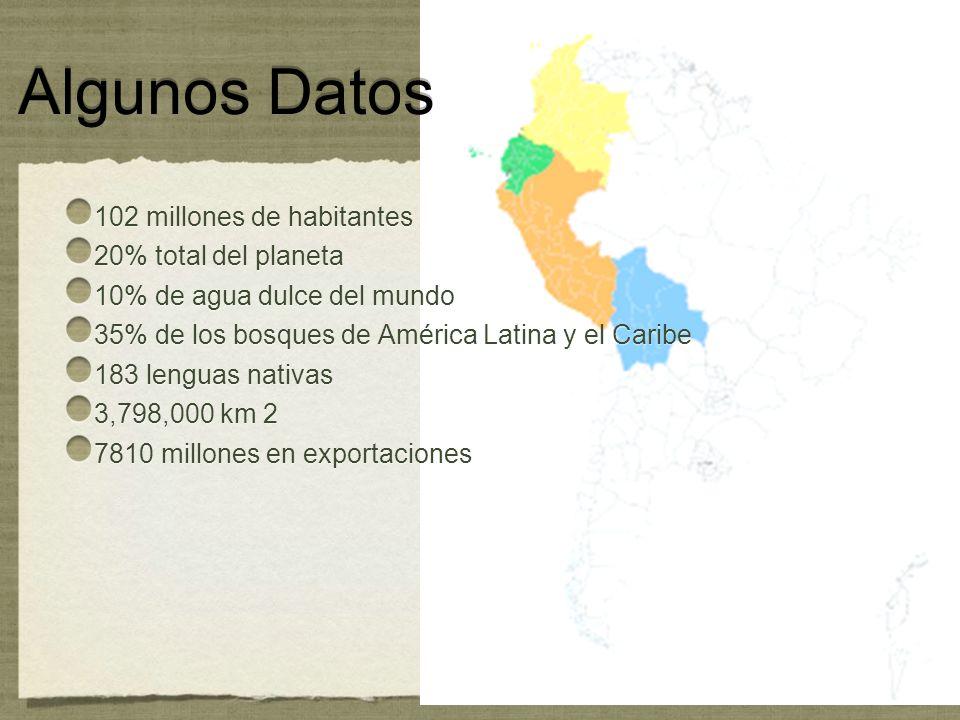 Algunos Datos 102 millones de habitantes 20% total del planeta