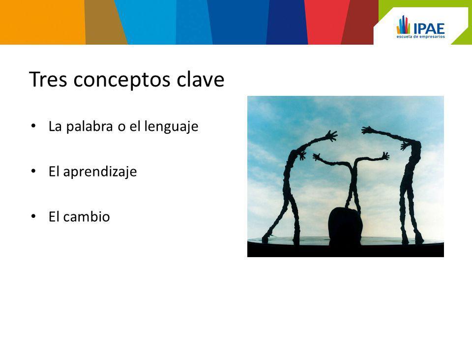 Tres conceptos clave La palabra o el lenguaje El aprendizaje El cambio