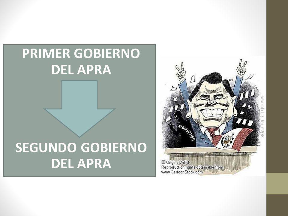 PRIMER GOBIERNO DEL APRA SEGUNDO GOBIERNO DEL APRA