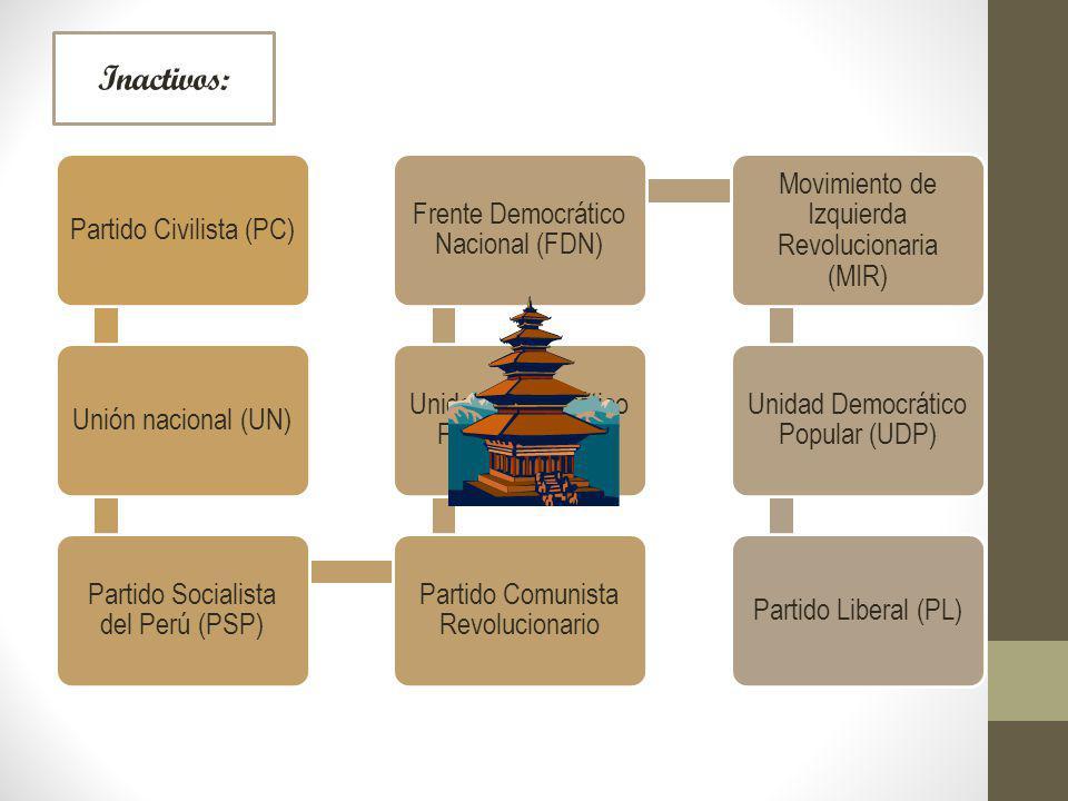 Inactivos: Partido Civilista (PC) Unión nacional (UN)