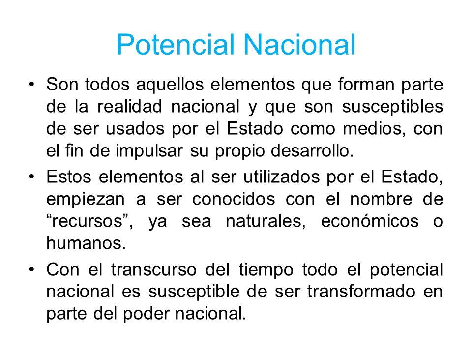 Potencial Nacional
