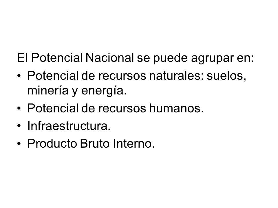 El Potencial Nacional se puede agrupar en:
