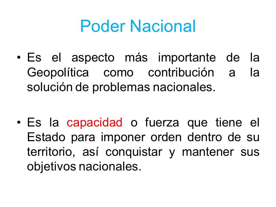 Poder Nacional Es el aspecto más importante de la Geopolítica como contribución a la solución de problemas nacionales.