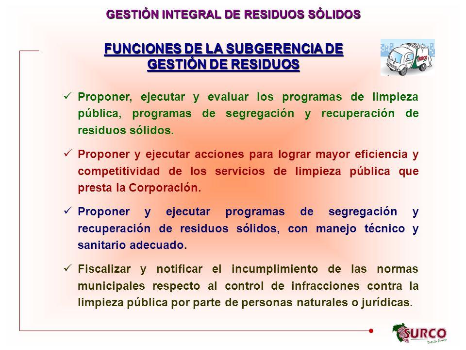 FUNCIONES DE LA SUBGERENCIA DE GESTIÓN DE RESIDUOS