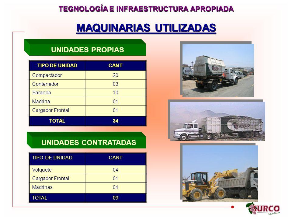 TEGNOLOGÍA E INFRAESTRUCTURA APROPIADA MAQUINARIAS UTILIZADAS