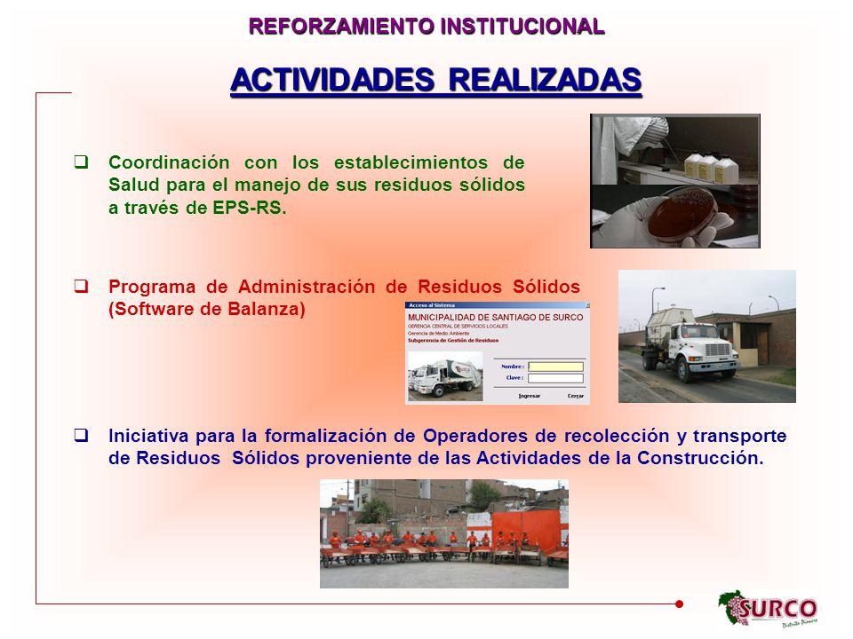 REFORZAMIENTO INSTITUCIONAL ACTIVIDADES REALIZADAS