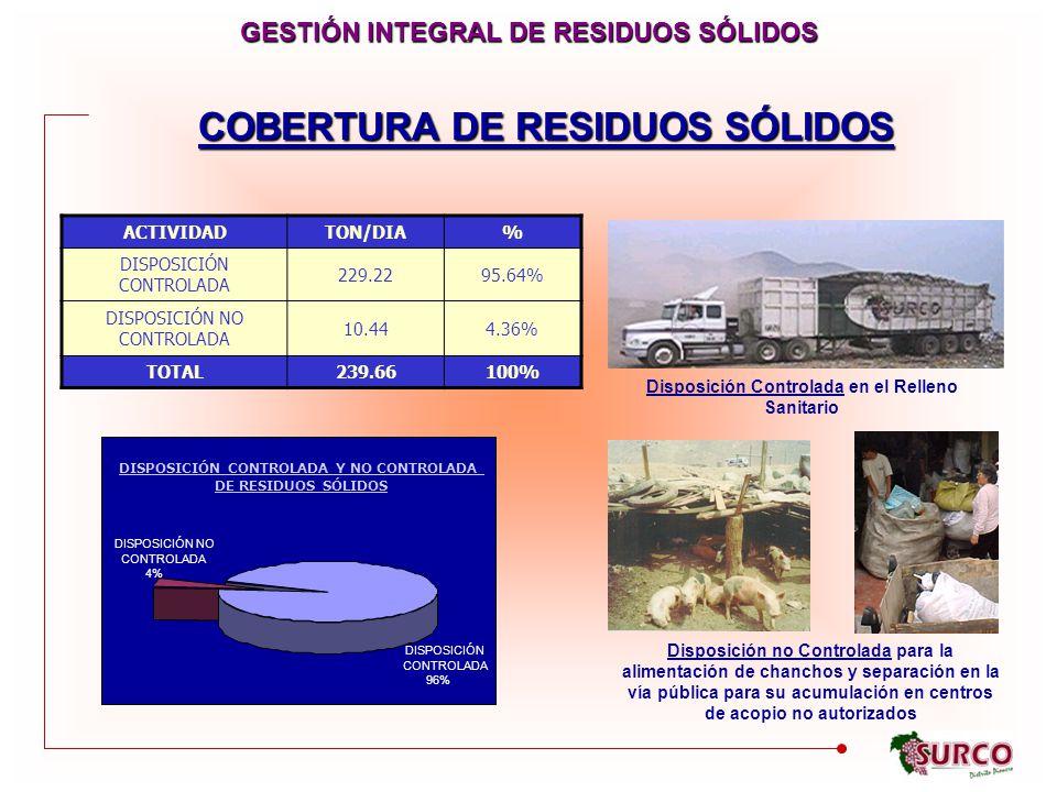 COBERTURA DE RESIDUOS SÓLIDOS