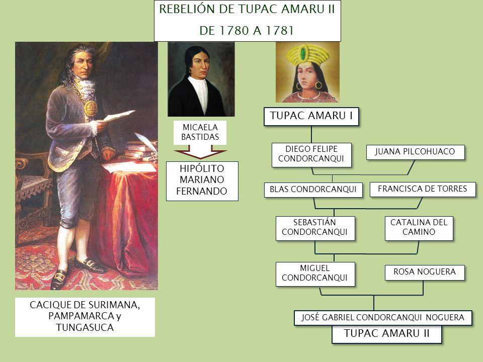 REBELIÓN DE TUPAC AMARU II DE 1780 A 1781