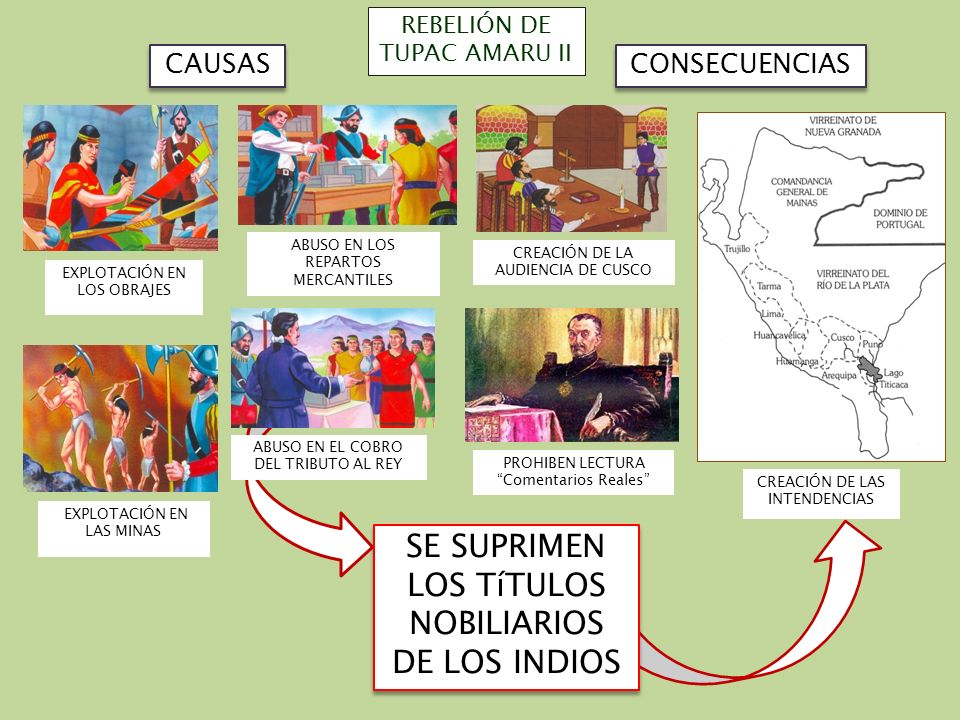 SE SUPRIMEN LOS TíTULOS NOBILIARIOS DE LOS INDIOS