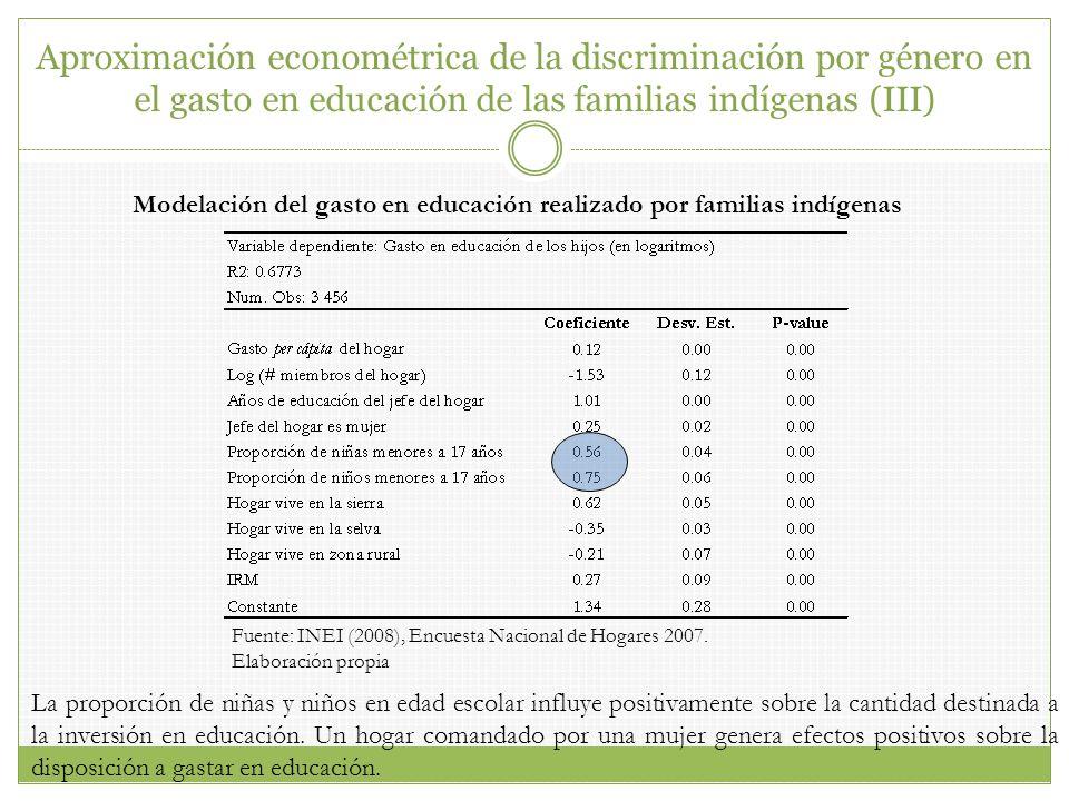 Aproximación econométrica de la discriminación por género en el gasto en educación de las familias indígenas (III)