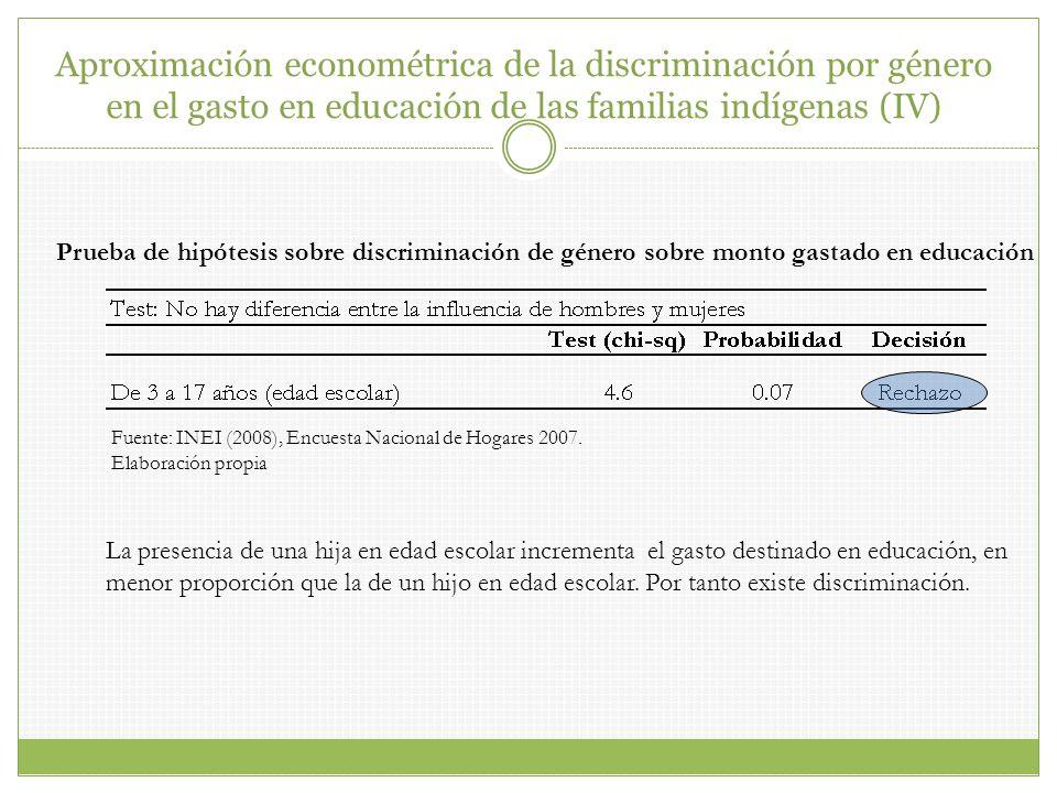 Aproximación econométrica de la discriminación por género en el gasto en educación de las familias indígenas (IV)