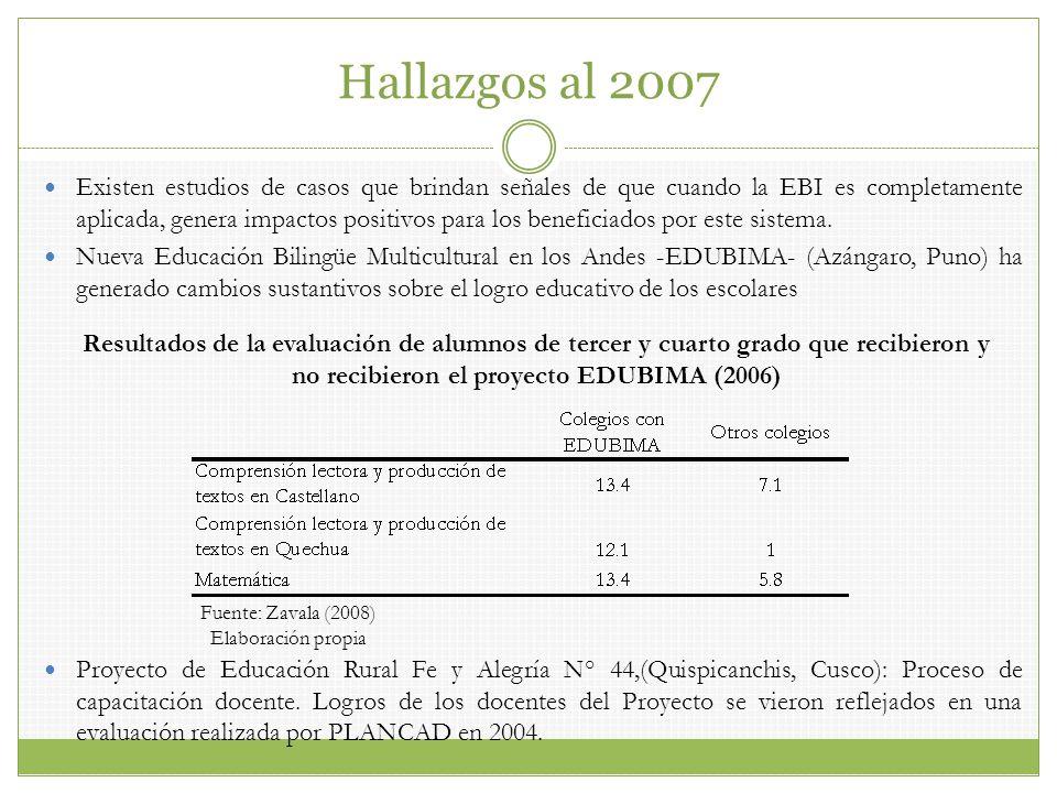 Hallazgos al 2007