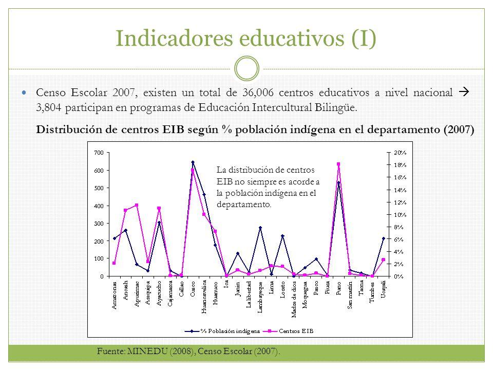 Indicadores educativos (I)