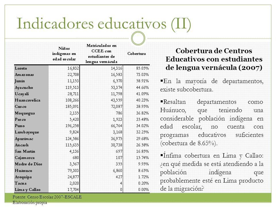 Indicadores educativos (II)