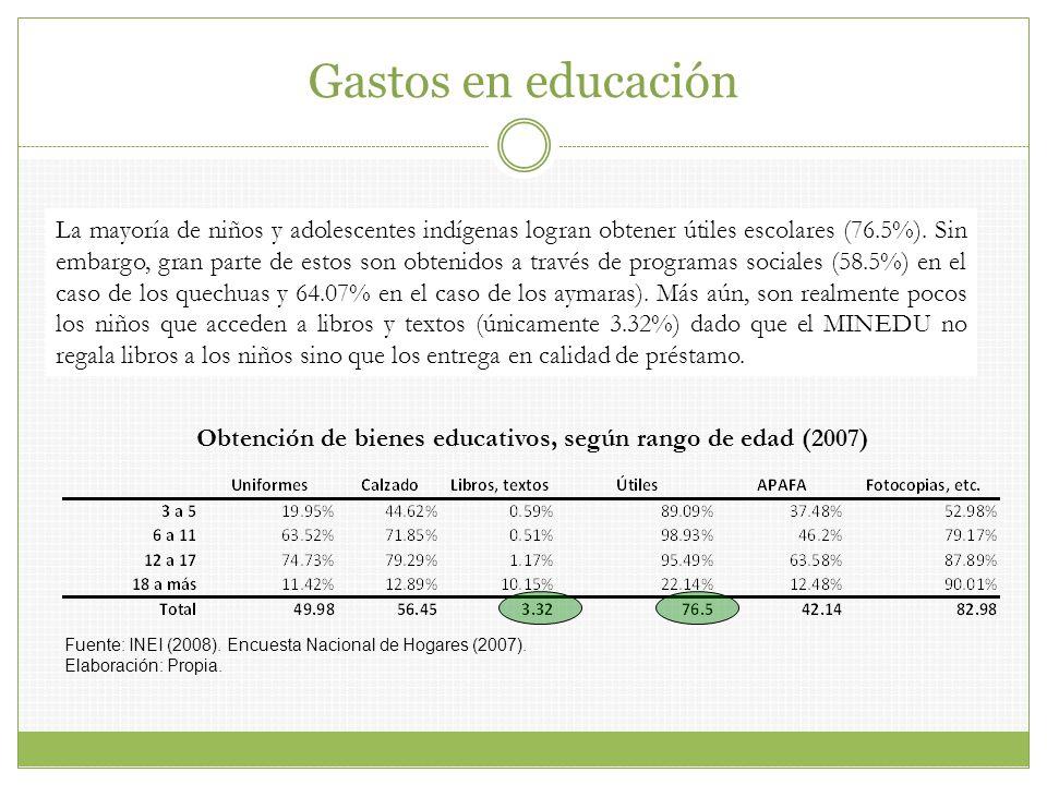 Gastos en educación