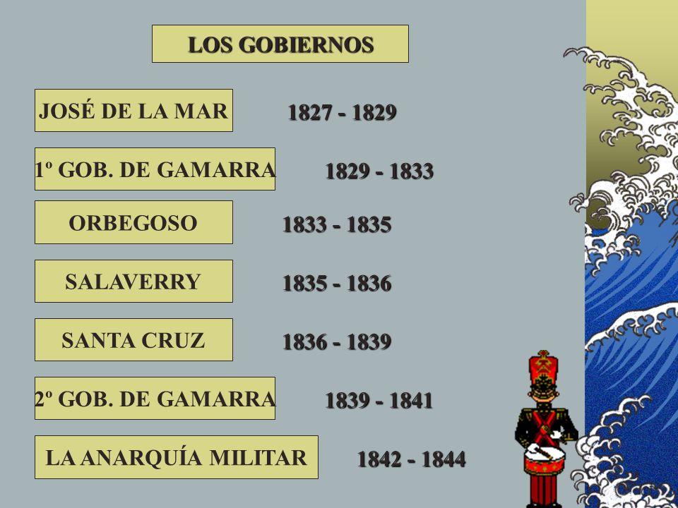 LOS GOBIERNOS JOSÉ DE LA MAR. 1827 - 1829. 1º GOB. DE GAMARRA. 1829 - 1833. ORBEGOSO. 1833 - 1835.