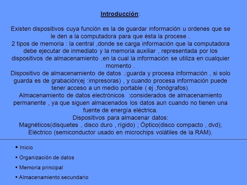 Dispositivos para almacenar datos: