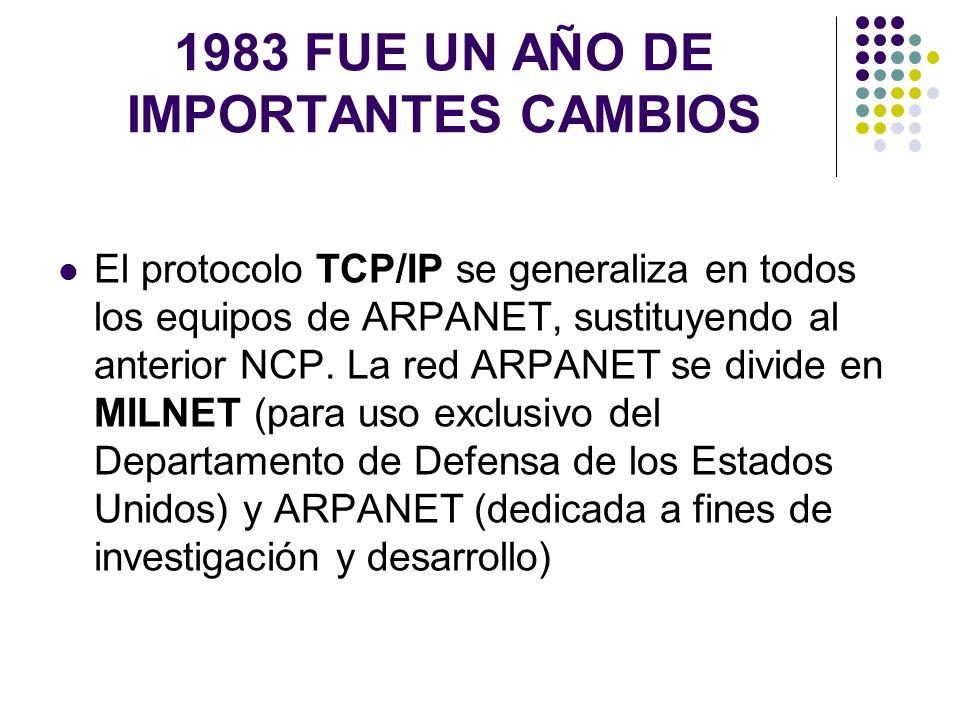 1983 FUE UN AÑO DE IMPORTANTES CAMBIOS