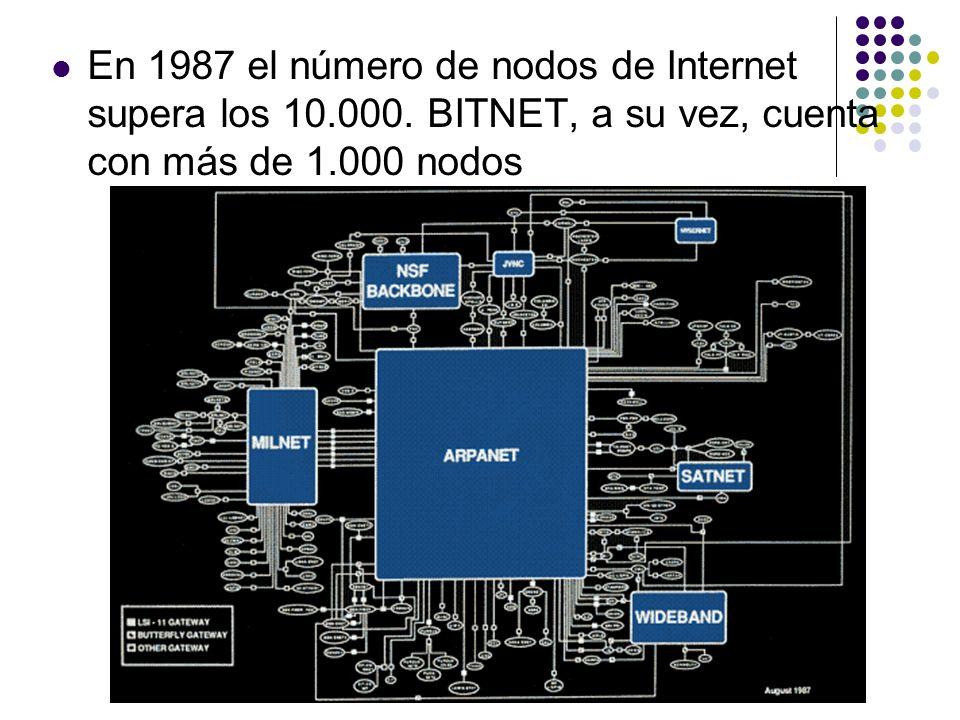 En 1987 el número de nodos de Internet supera los 10. 000