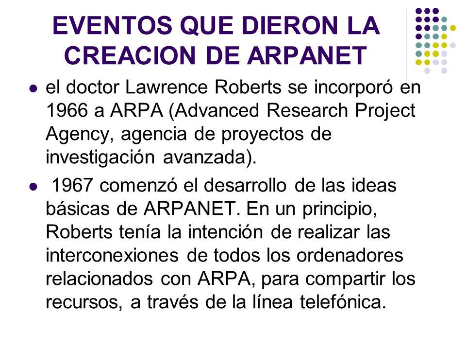 EVENTOS QUE DIERON LA CREACION DE ARPANET