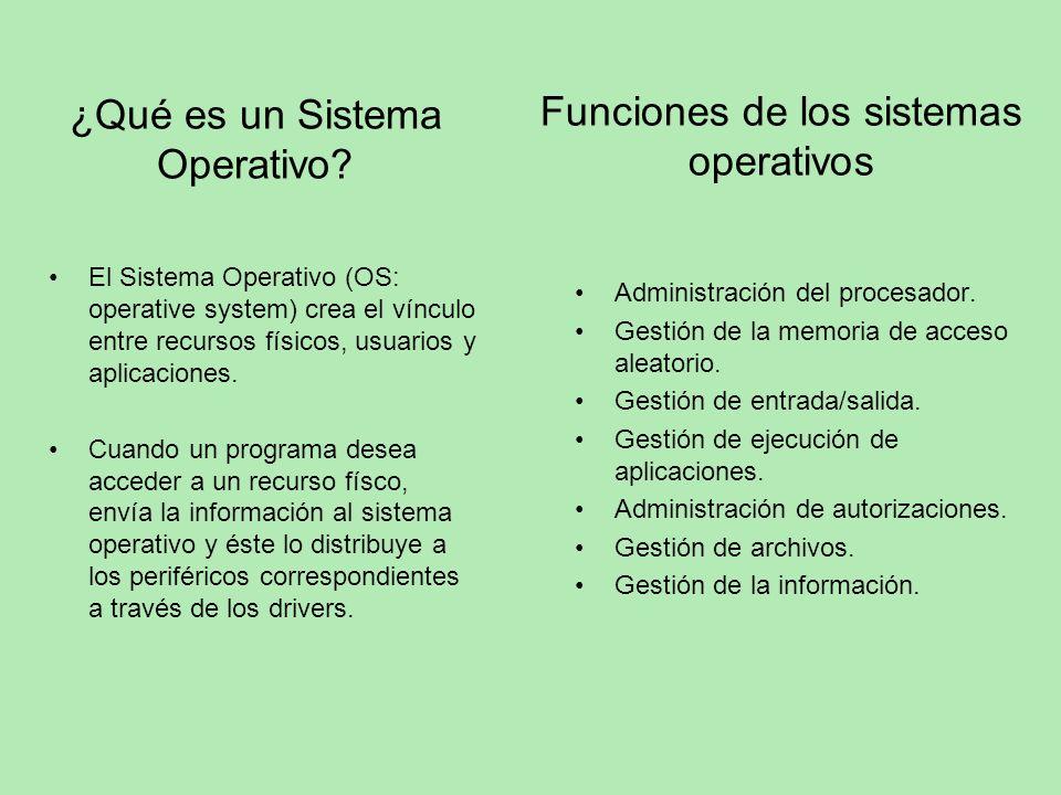 ¿Qué es un Sistema Operativo