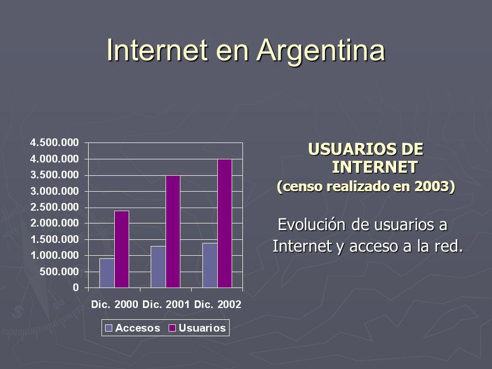 Internet en Argentina USUARIOS DE INTERNET Evolución de usuarios a