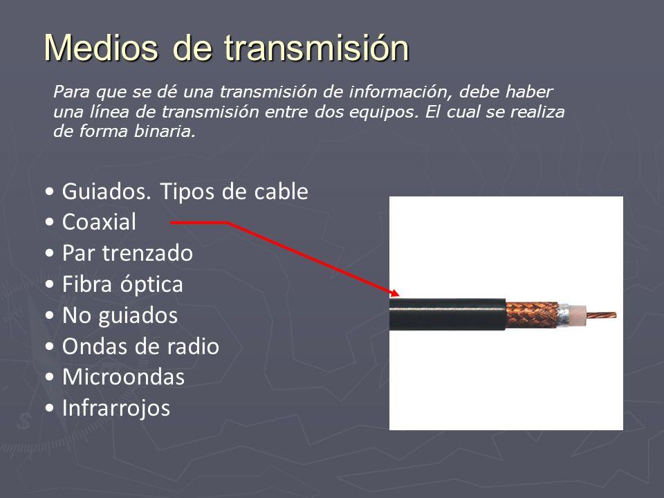 Medios de transmisión Guiados. Tipos de cable Coaxial Par trenzado