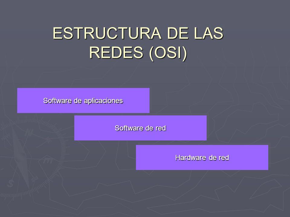 ESTRUCTURA DE LAS REDES (OSI)