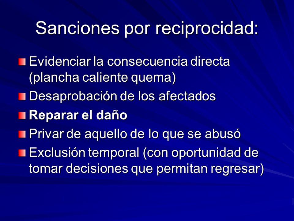 Sanciones por reciprocidad: