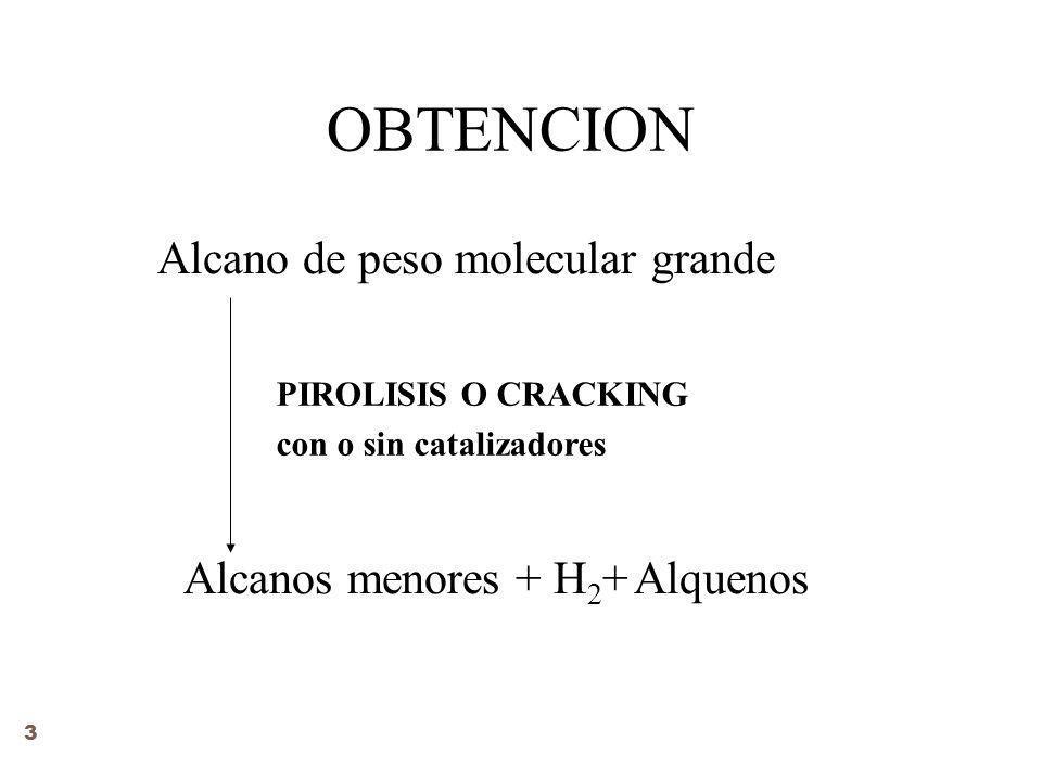 OBTENCION Alcano de peso molecular grande