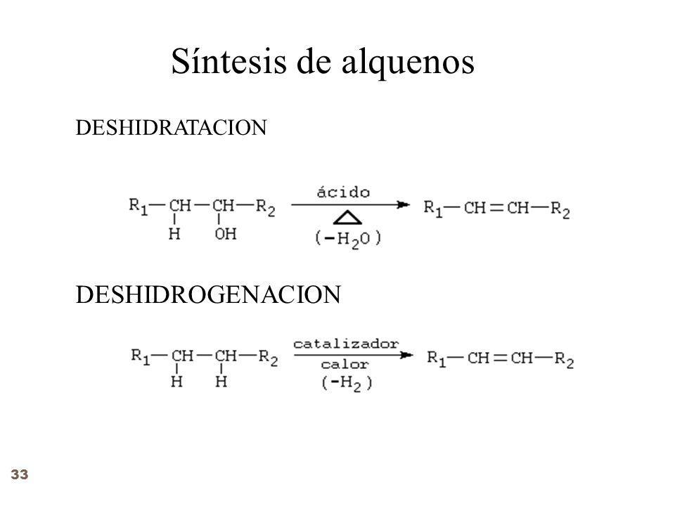Síntesis de alquenos DESHIDRATACION DESHIDROGENACION