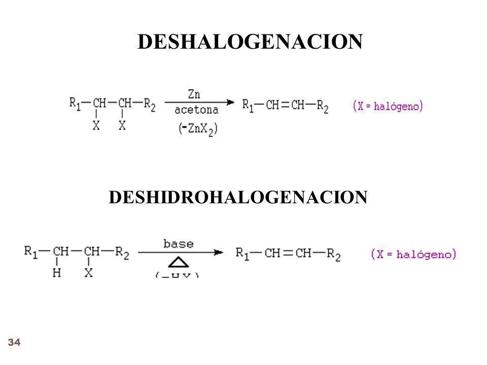 DESHALOGENACION DESHIDROHALOGENACION