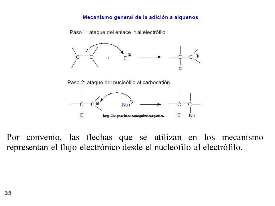 Por convenio, las flechas que se utilizan en los mecanismo representan el flujo electrónico desde el nucleófilo al electrófilo.