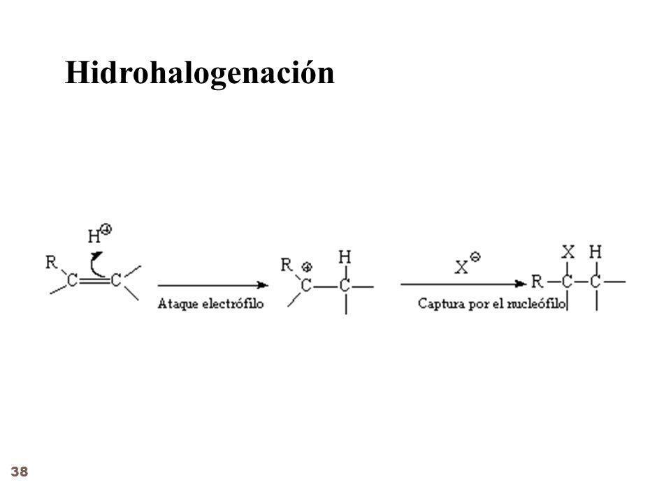 Hidrohalogenación