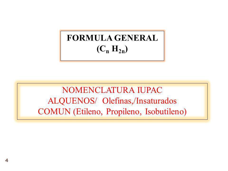 FORMULA GENERAL (Cn H2n)
