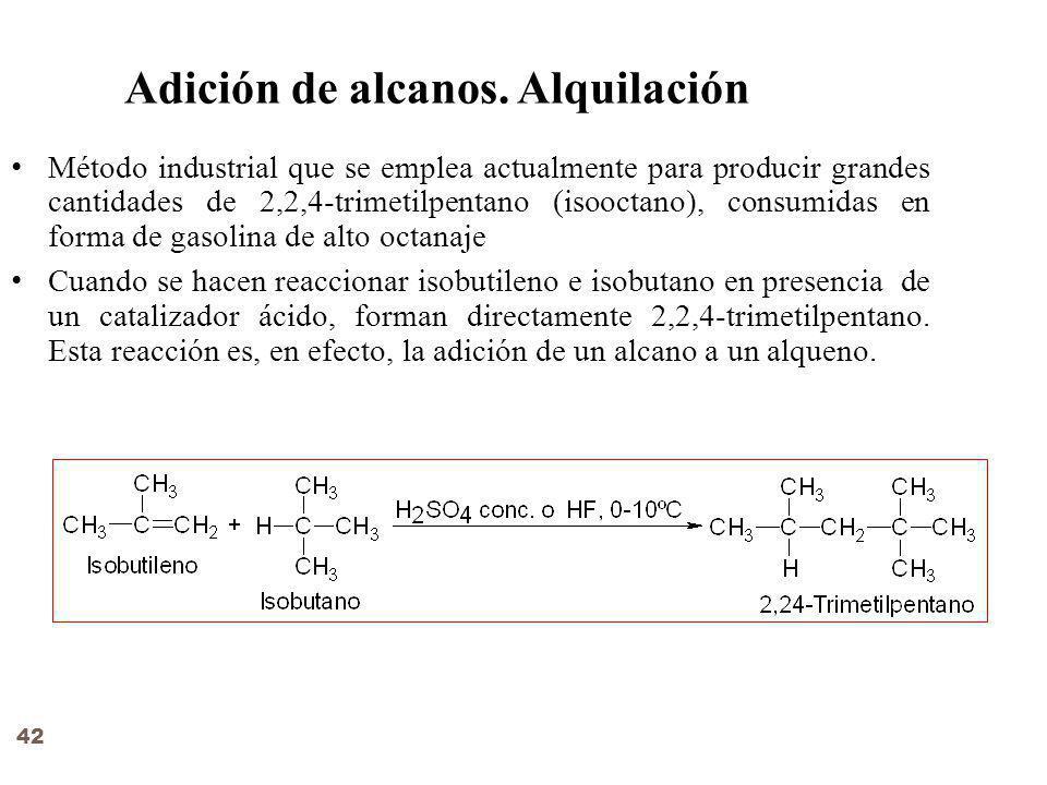 Adición de alcanos. Alquilación