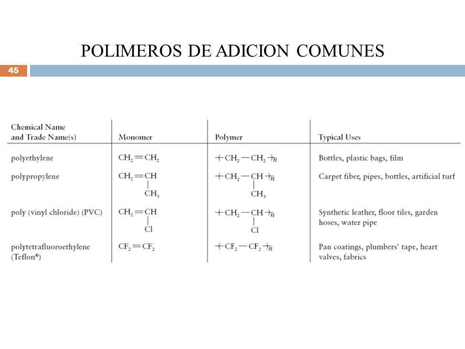 POLIMEROS DE ADICION COMUNES