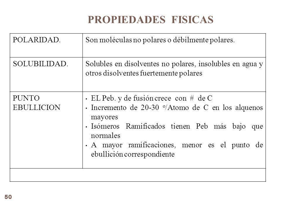 PROPIEDADES FISICAS POLARIDAD.