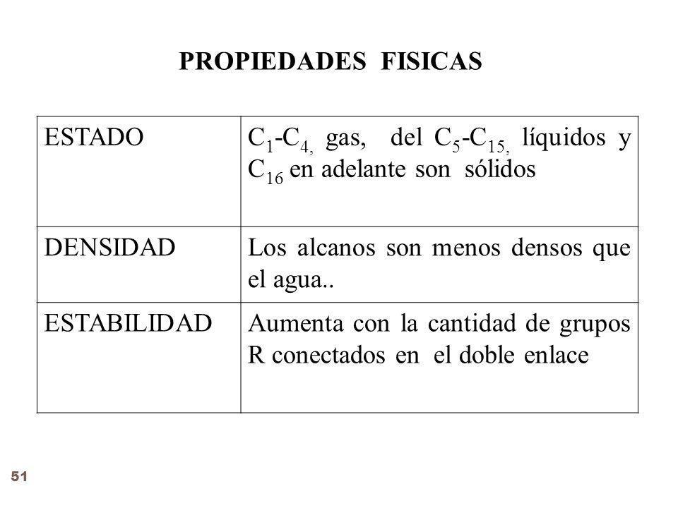 PROPIEDADES FISICAS ESTADO. C1-C4, gas, del C5-C15, líquidos y C16 en adelante son sólidos. DENSIDAD.