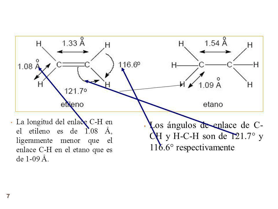 La longitud del enlace C-H en el etileno es de 1