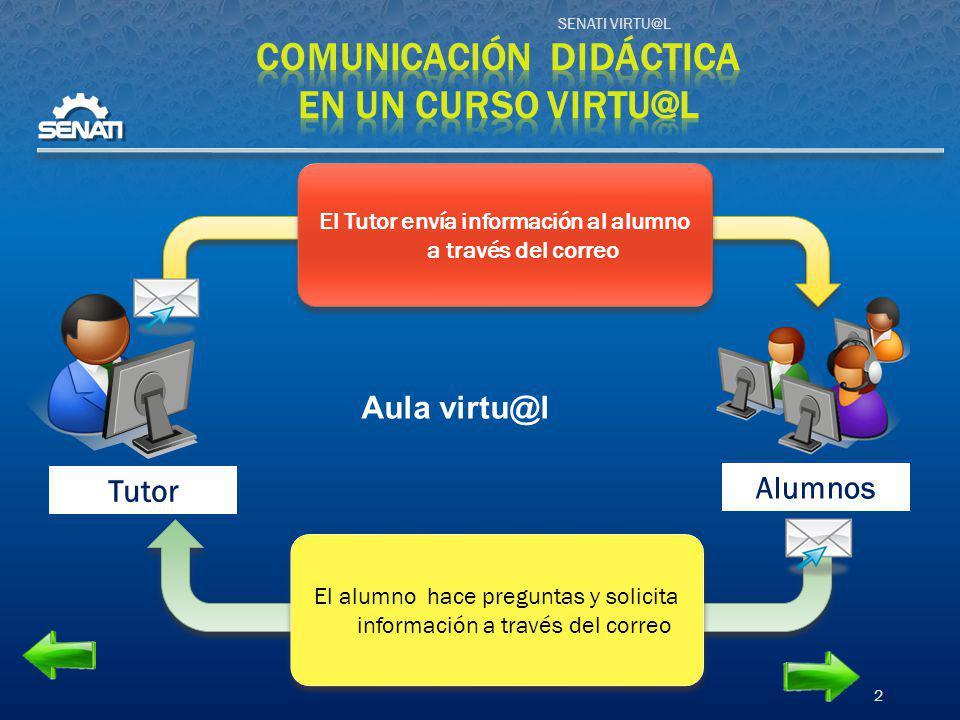 COMUNICACIÓN DIDÁCTICA EN UN CURSO VIRTU@L