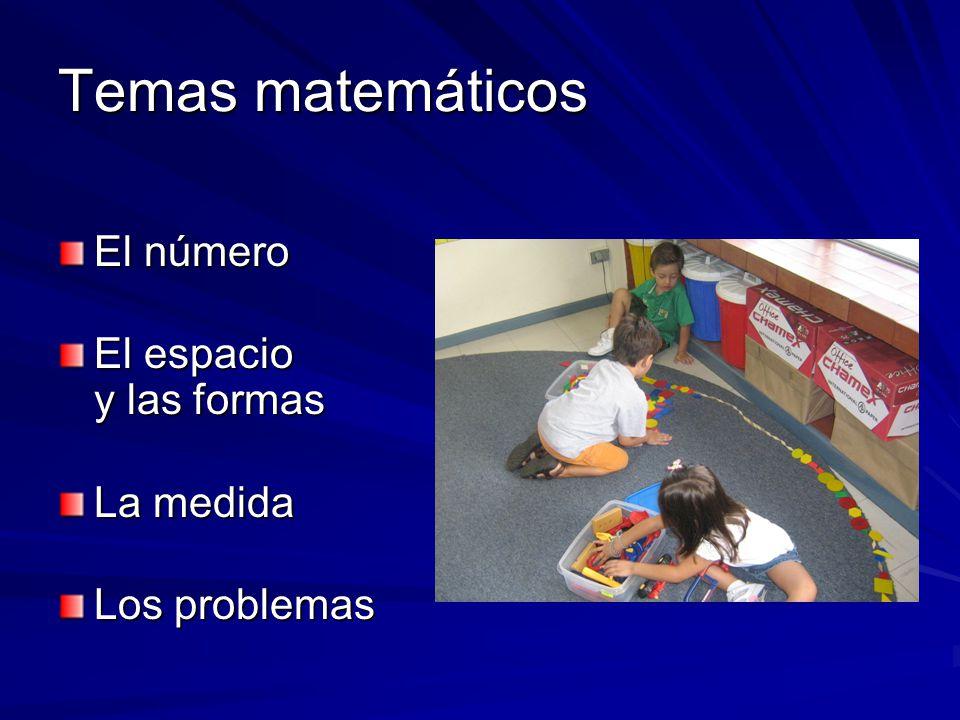 Temas matemáticos El número El espacio y las formas La medida