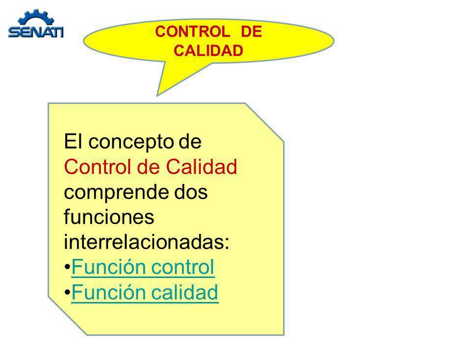 CONTROL DE CALIDAD El concepto de Control de Calidad comprende dos funciones interrelacionadas: Función control.