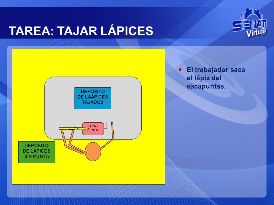 DEPÓSITO DE LAÁPICES TAJADOS DEPÓSITO DE LÁPICES SIN PUNTA