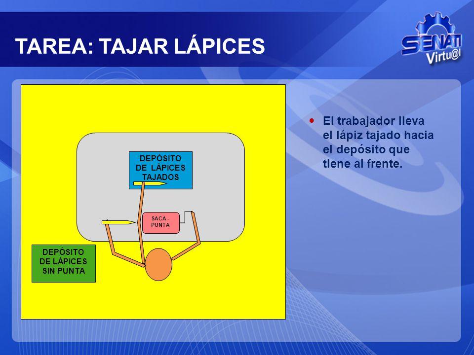 DEPÓSITO DE LÁPICES TAJADOS DEPÓSITO DE LÁPICES SIN PUNTA