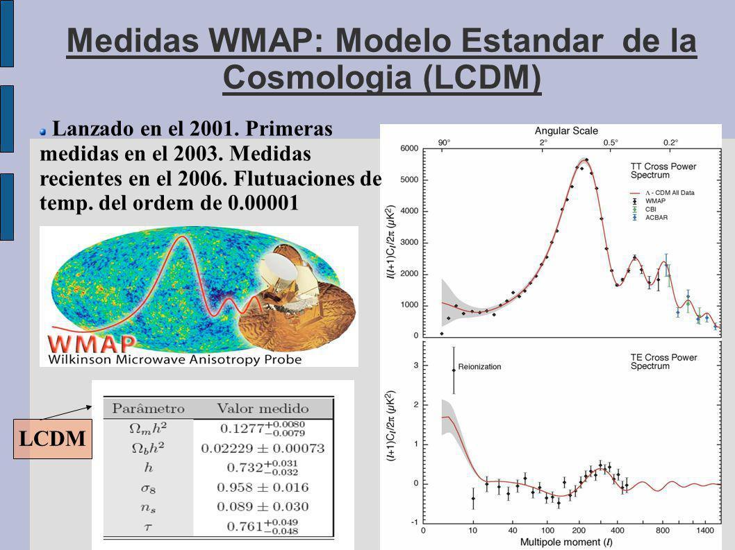 Medidas WMAP: Modelo Estandar de la Cosmologia (LCDM)