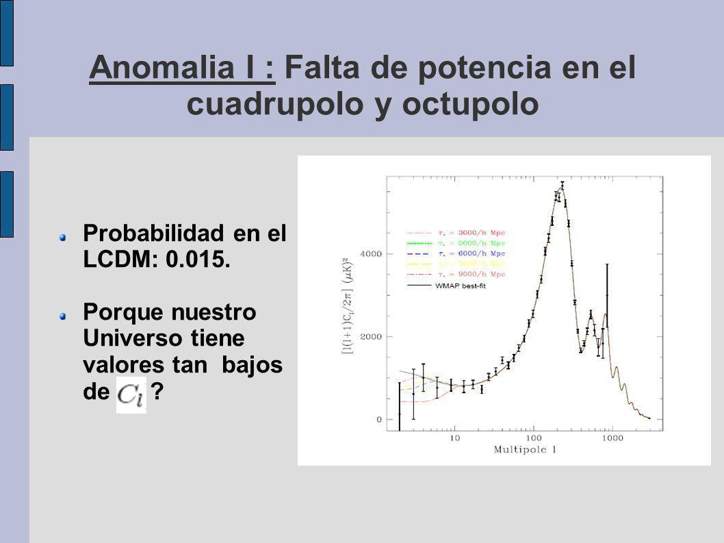 Anomalia I : Falta de potencia en el cuadrupolo y octupolo