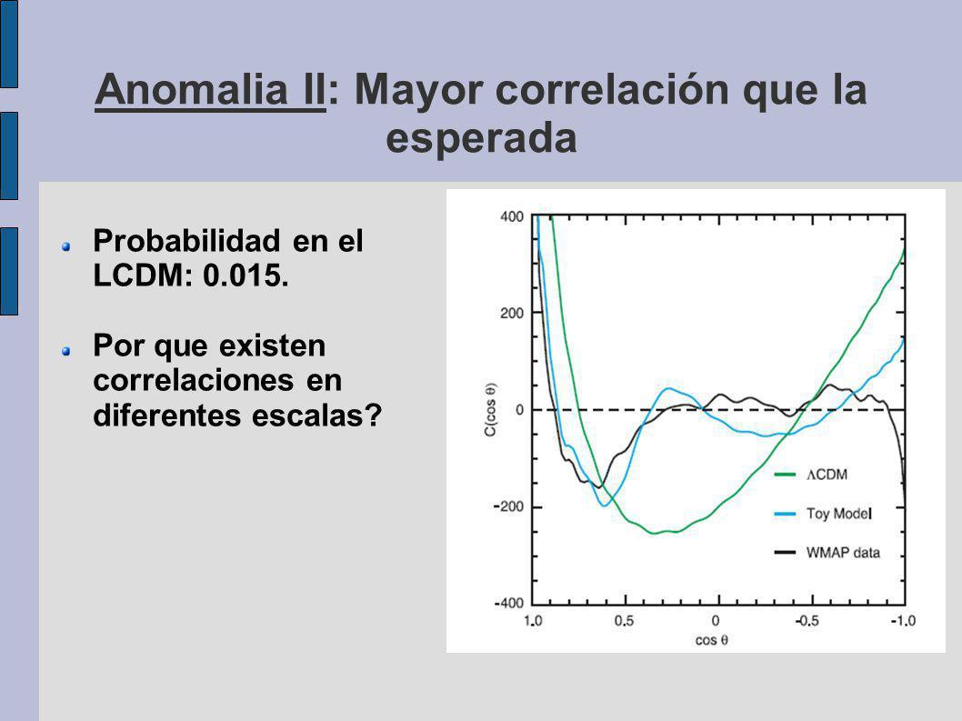 Anomalia II: Mayor correlación que la esperada